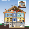 Energy Assessments for your Home
